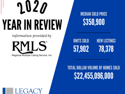 2020 A Year in Review (RMLS)