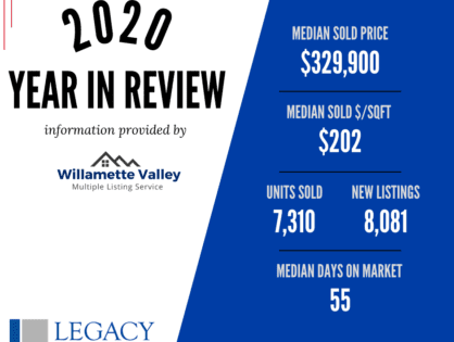 2020 | A Year in Review (WVMLS)